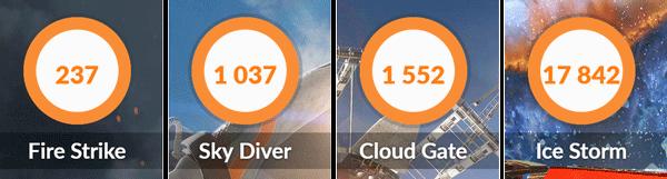 3D性能を計測する「3DMark」の結果。ドラクエ10やFF14クラスのゲームをプレーするには、「Ice Storm」のスコアが最低でも3万以上は欲しいところ。3Dゲームのプレーは考えないほうが無難です