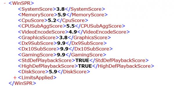 Windows 10の快適さを計測する「Windowsシステム評価ツール」の結果(Windowsエクスペリエンスインデックス)では、下表のとおりとなりました。各スコアの最大値が「9.9」であることを考えると、スコアとしては平均的です。しかし最近のパソコンのなかでは、やや低めであると言えます。なおゲーム関連のスコアは「9.9」と表示されていますが、これはDirect3Dのテストが正常に行なわれていないためです