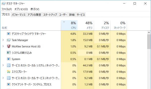 「タスクマネージャー」の「プロセス」で「CPU」と「ディスク」は10%以下になればOK