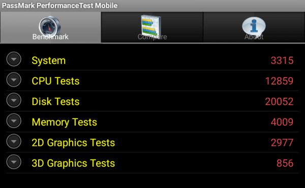 「PassMark Perfomance Test Mobile」ベンチマーク結果