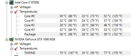 FF14ベンチ実行中におけるCPUとGPUの温度 ※クリックで拡大