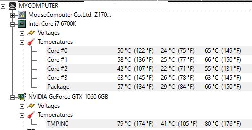 「MSI Kombustor」と「CPU-Z」によるストレステスト実行時の温度 ※クリックで拡大