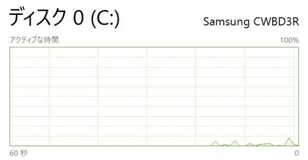 テスト機ではストレージにサムスン製の32GB eMMC「CWBC3R」が使われていました