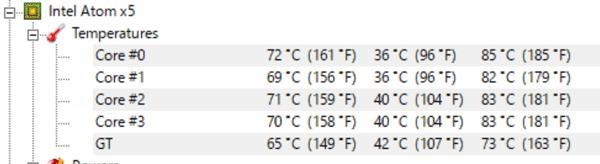 FF14ベンチ実行中の温度