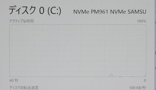 展示機で「PM961」の表示を発見
