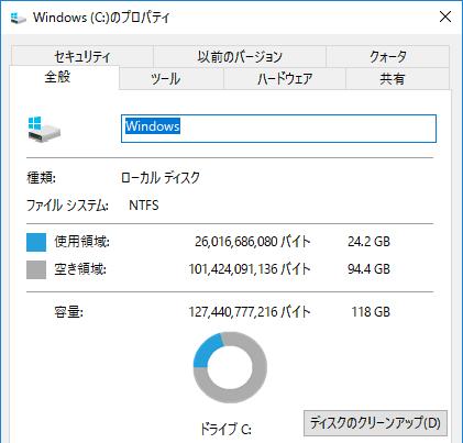 Cドライブには94.4GBの空き容量が残されていました