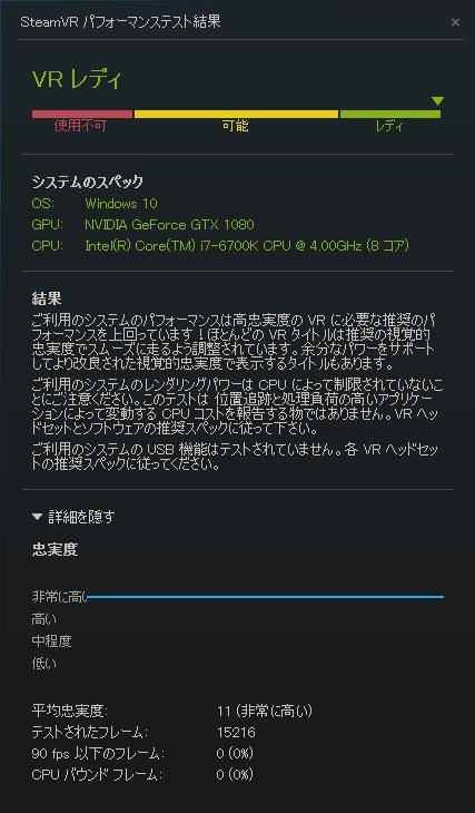 「SteamVR Performance Test」ベンチマーク結果