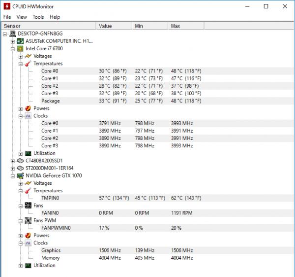 FF14ベンチ(DirectX 11)を1時間ループ起動したときの温度とクロック ※クリックで拡大