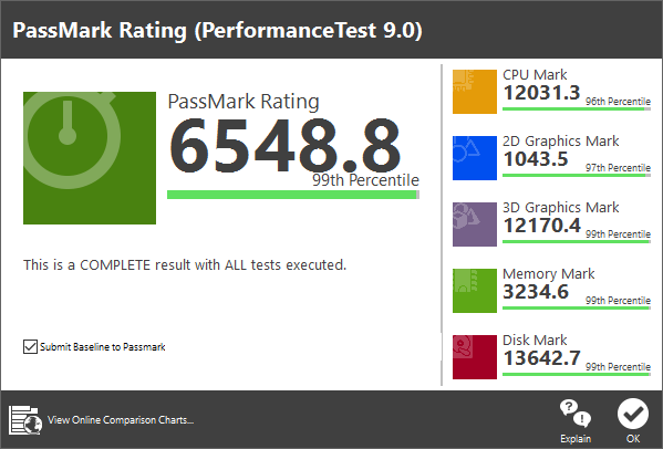 PassMark PerfomanceTest 9.0ベンチマーク結果
