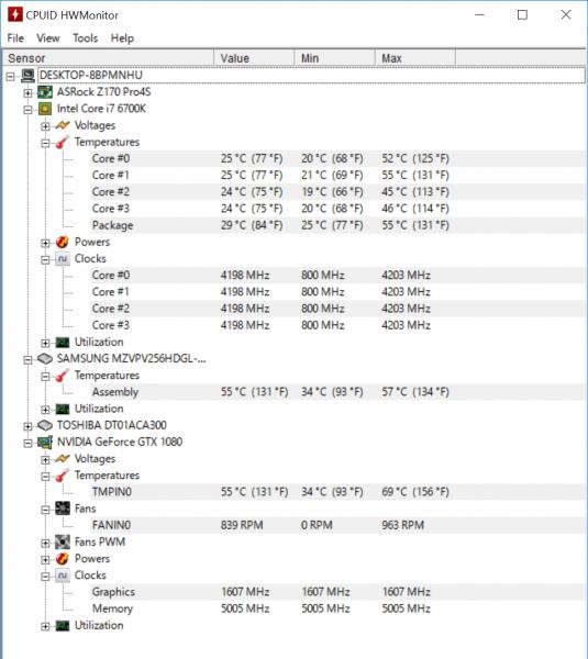 FF14ベンチを1時間ループ実行したときのCPU/GPUの詳細情報