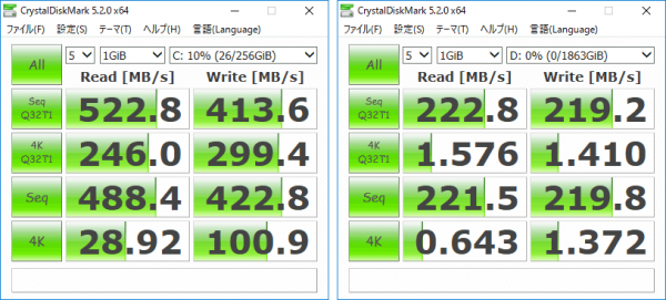 250GB SSD(左)と2TB HDD(右)のアクセス速度計測結果 ※クリックで拡大