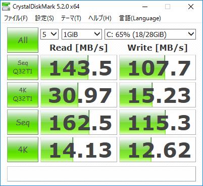 「CrystalDiskMark」の速度