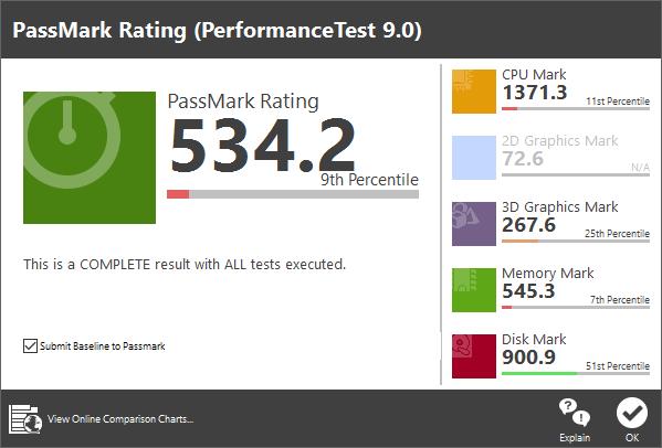 「PassMark PerfomanceTest 9.0」ベンチマーク結果