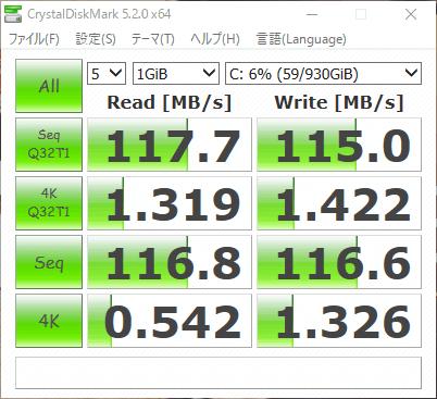 「CrystalDiskMark」による1TB HDDのアクセス速度