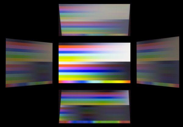 液晶ディスプレイの視野角