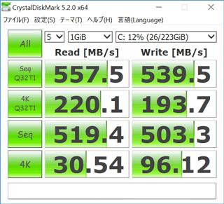 CrystalDiskMark結果