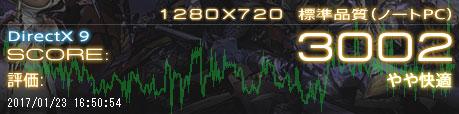 ファイナルファンタジーXIV:蒼天のイシュガルド ベンチマーク