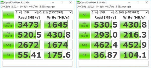 SSDのアクセス速度比較