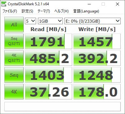 SSDのアクセス速度