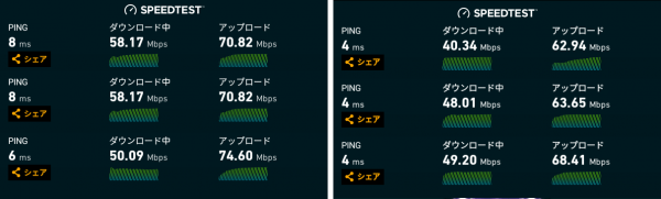 通信速度の比較