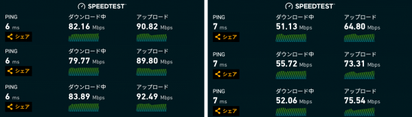 通信速度計測結果