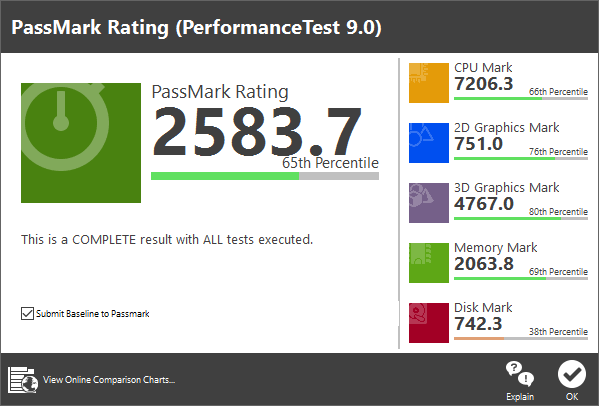 「PassMark PerformanceTest 9.0」ベンチマーク結果