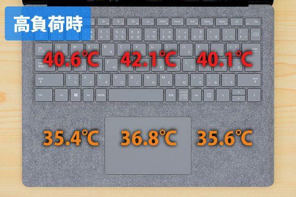 キーボードの温度