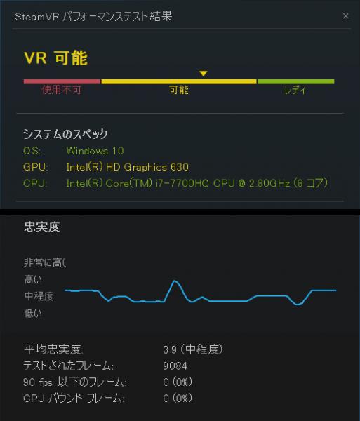 SteamVR Performance Test