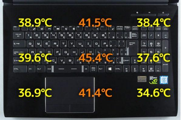 クーラーボタン利用時の表面温度
