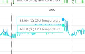 CPU最大温度