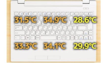温度の計測方法