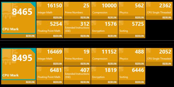 Core i7-8550UとCore i5-8250Uのテスト結果