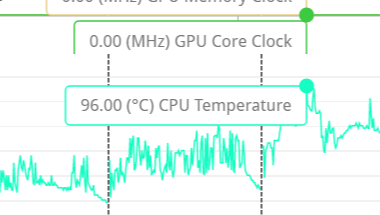 CPUの最大温度