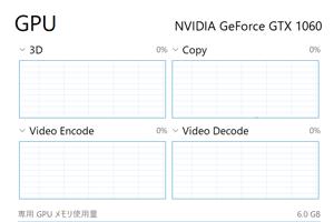 高性能dGPU搭載でVR対応
