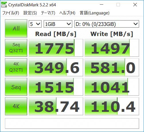 PCIe SSDの速度