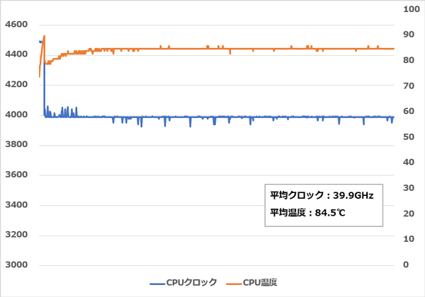 XPSタワー スペシャルエディション (8930) クロック