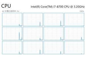 高性能な第8世代CPU