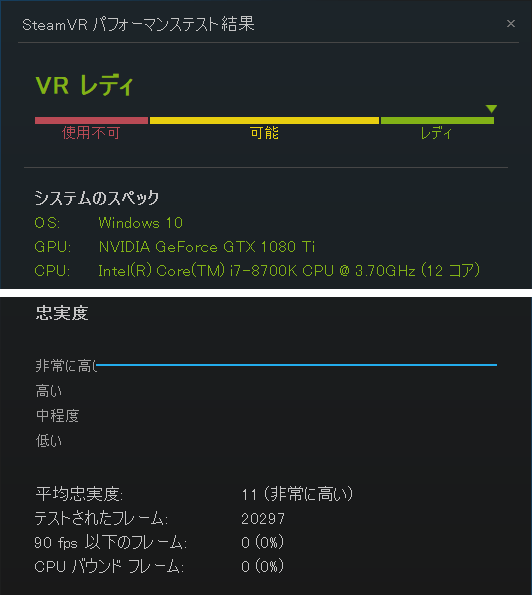 SteamVRパフォーマンステスト