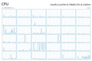 最大18コアの超高性能CPU対応