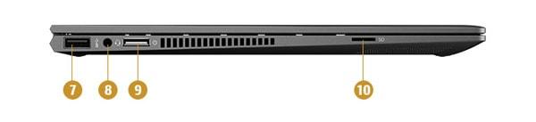 HP ENVY 13 x360のインターフェース(左側面)