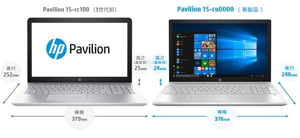 HP Pavilion 15-cu0000のサイズ