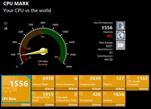 PassMark PerformanceTest 9.0 CPU Mark