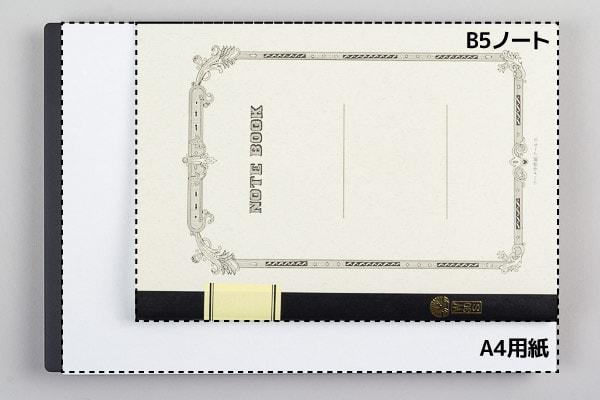 ThinkPad X280 本体サイズ