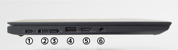 ThinkPad X280 左側面