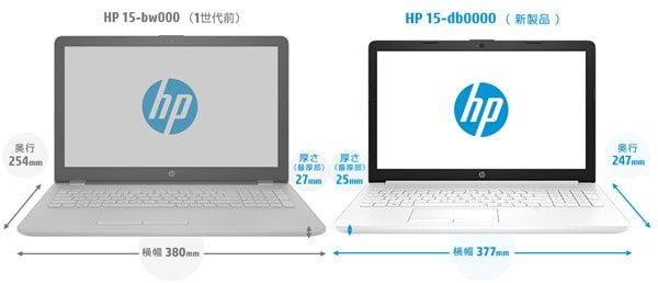 HP 15-db0000 本体サイズ