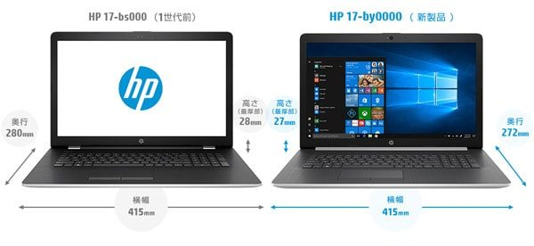 HP 17-by0000 本体サイズ