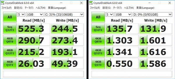 Dell G3 15プレミアム ストレージのアクセス速度(CrystalDiskMark)