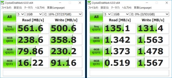 m-Book F ストレージのアクセス速度(CrystalDiskMark)