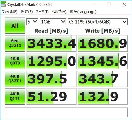 VAIO S11 | RED EDITION 512GB SSDアクセス速度(CrystalDiskMark)