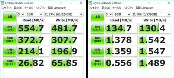 Dell G5 15 ストレージのアクセス速度(CrystalDiskMark)